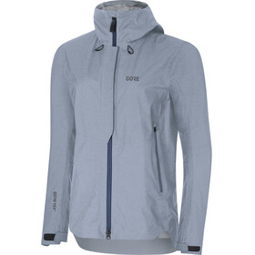 GORE WEAR H5 Gore-Tex Active Hooded Jacket Women cloudy blue/deep water blue